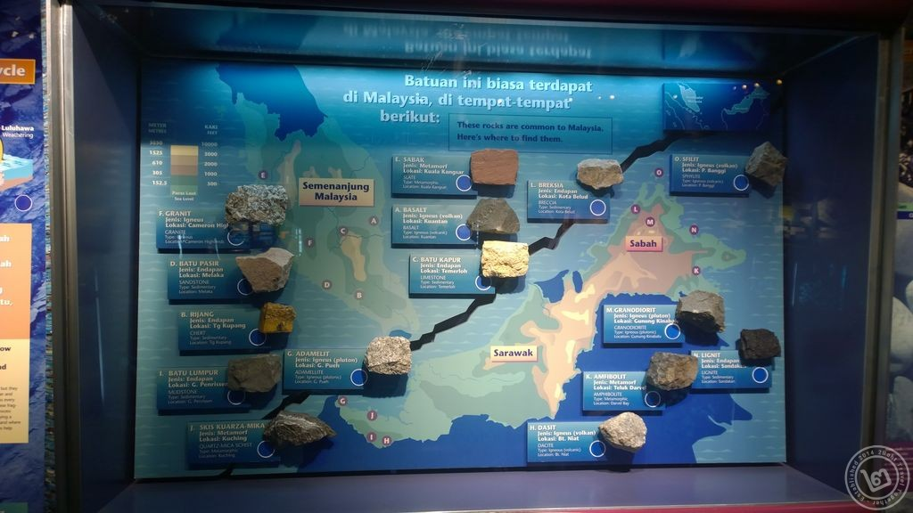 Petrosains Layer