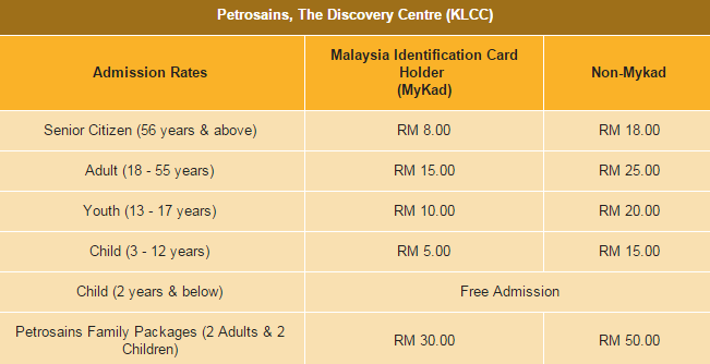 petrosains ticket