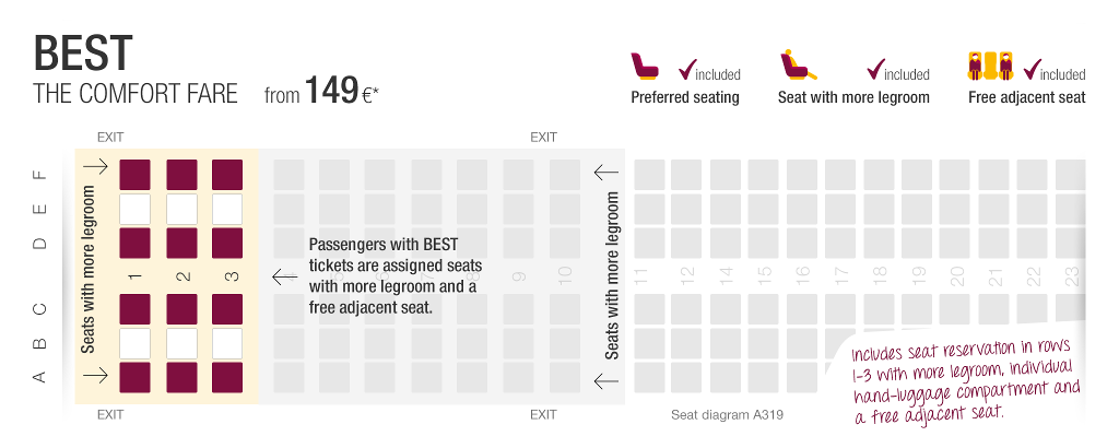 Eurowing Seatings