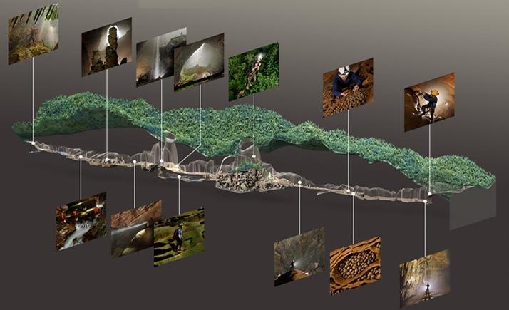 แผนที่โครงสร้างของถ้ำ Son Doong Cave