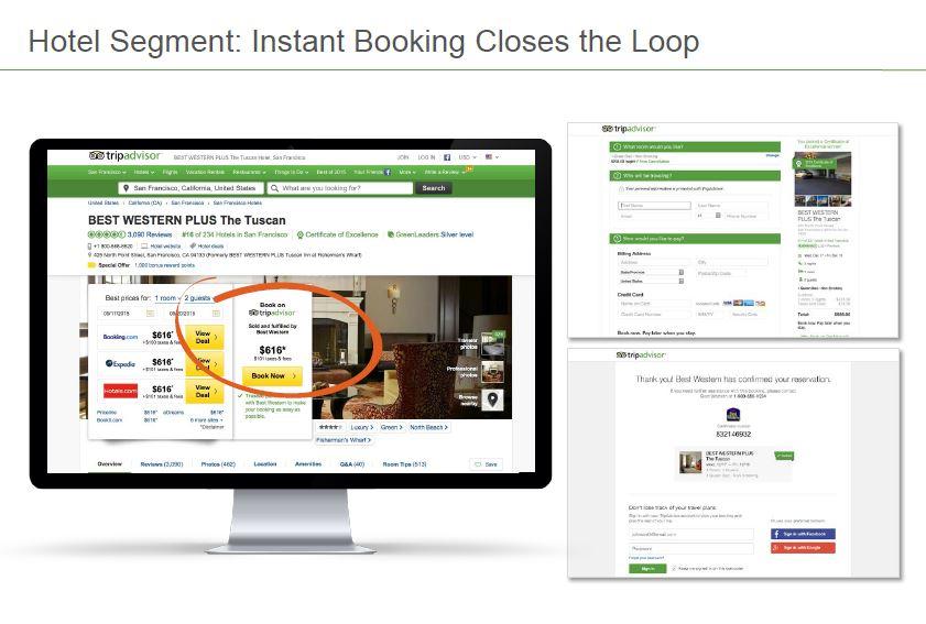 เอกสารของ TripAdvisor แสดงรายละเอียดเรื่อง Instant Booking
