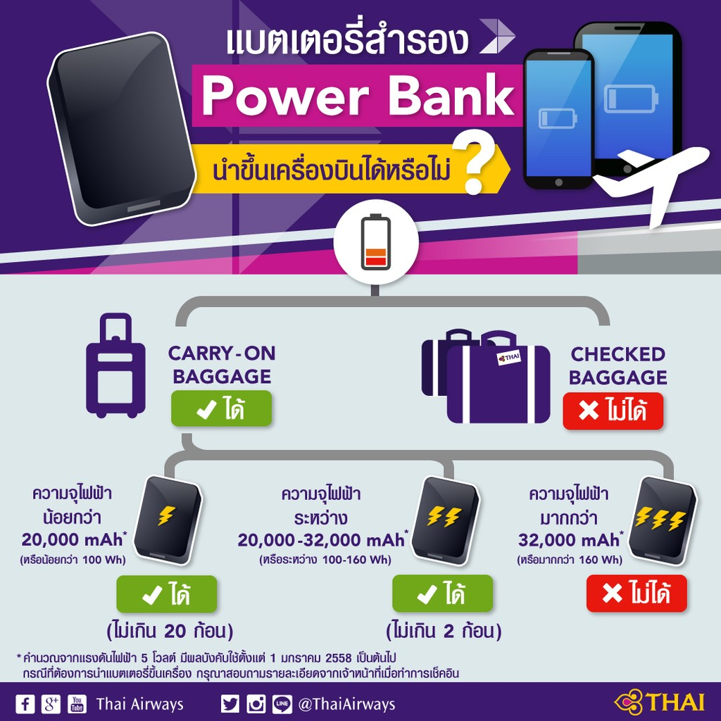 Powerbank Thai Airways