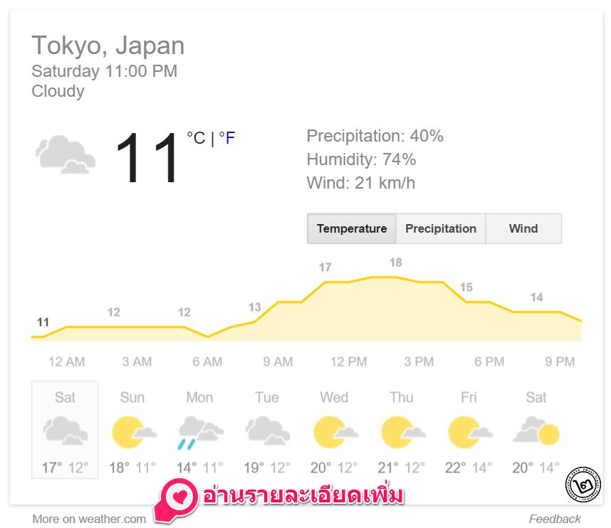 คำสั่ง Google Temperature บอกอุณหภูมิล่วงหน้า 7 วัน