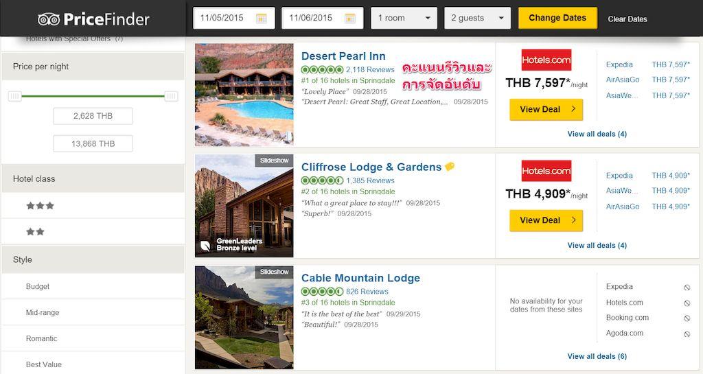 การแสดงผลการรีวิวและจัดอันดับโรงแรมโดย TripAdvisor