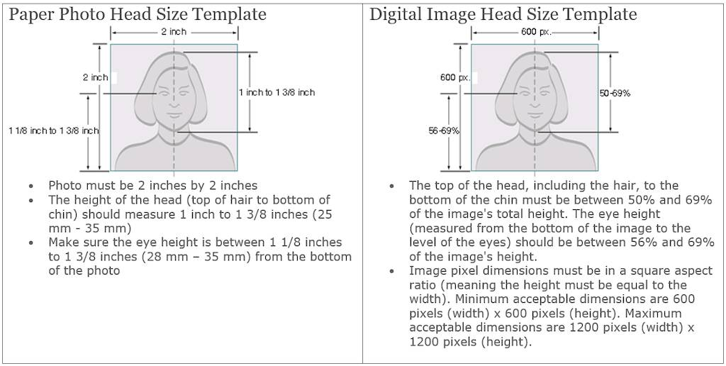 ตัวอย่างและข้อกำหนดของรูปถ่ายแนบแบบฟอร์มคำขอวีซ่า