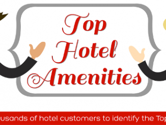 hotels.com survey 2015