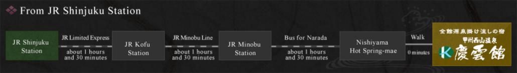 Keiunkan-Transport