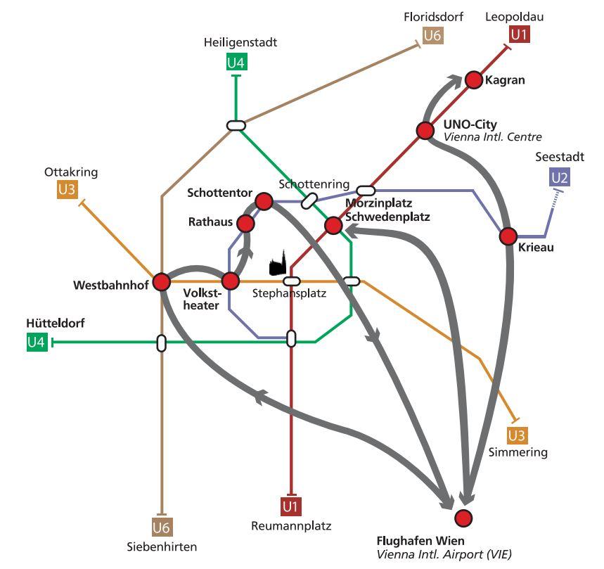 เส้นทางเดินรถ VAL (จากซ้ายไปขวา - VAL1, VAL2, VAL3 ตามลำดับ)