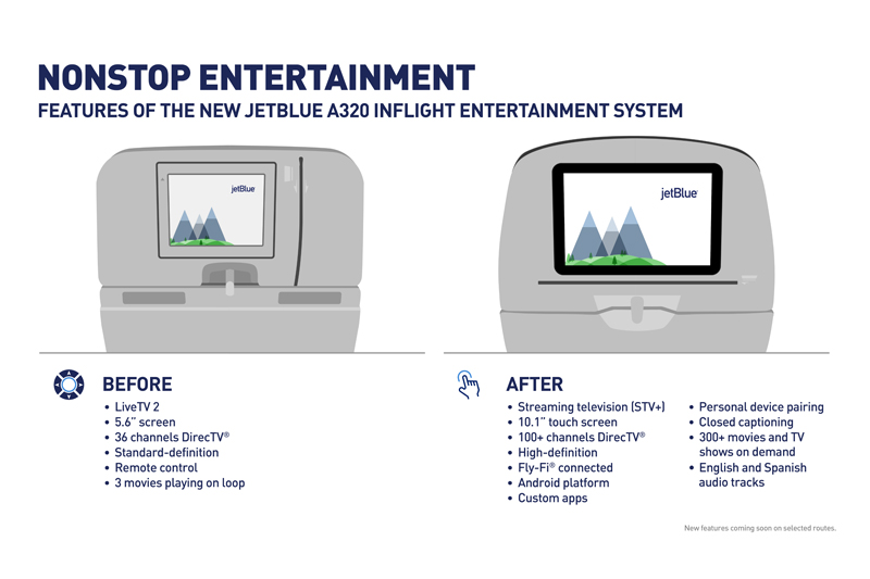 JetBlue Entertainment Redesign