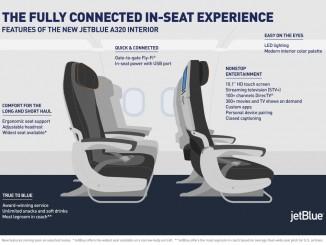 JetBlue Seat Redesign