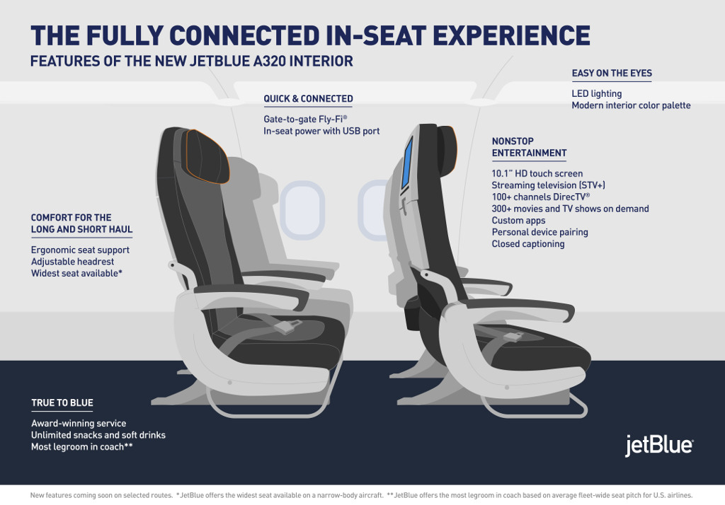 JetBlue Seat Redesign