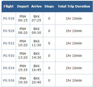 ตารางเวลาบินเส้นทางพนมเปญไปกรุงเทพของ Bangkok Airways