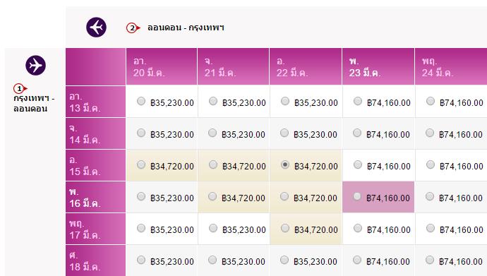 ตัวอย่างราคาตั๋วกรุงเทพ-ลอนดอน บนหน้าเว็บการบินไทย