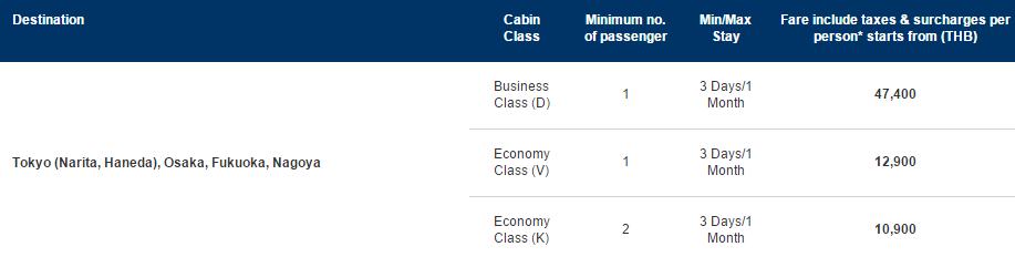 ราคาเริ่มต้นของเส้นทางบินกรุงเทพ-สิงคโปร์-ญี่ปุ่น