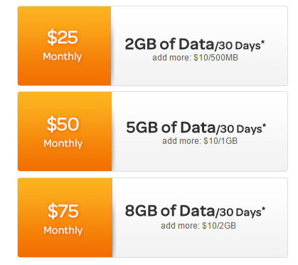 AT&T GoPhone Tablet Plan