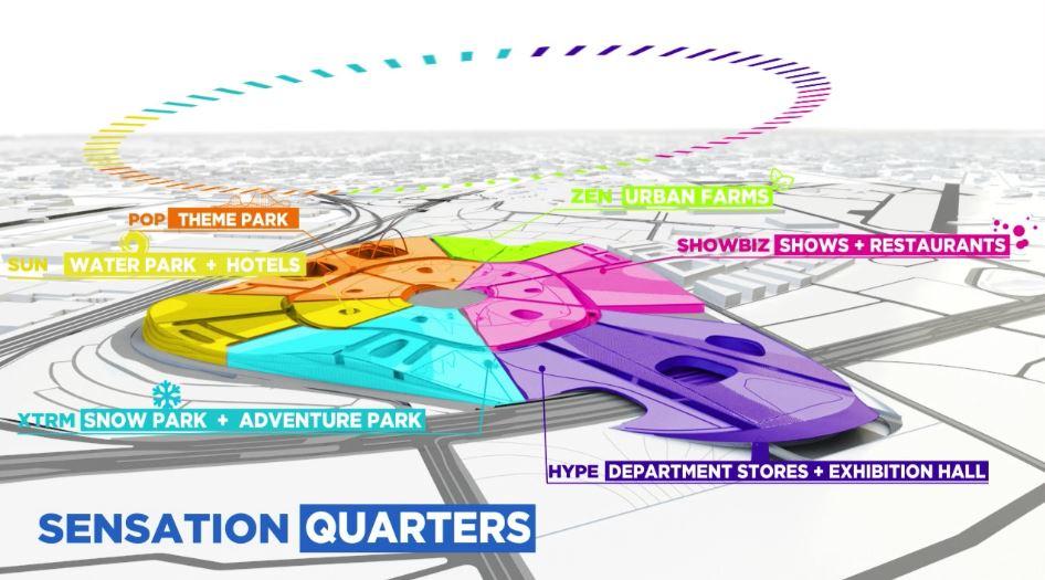 แผนผังทั้ง 6 โซนของ EuropaCity