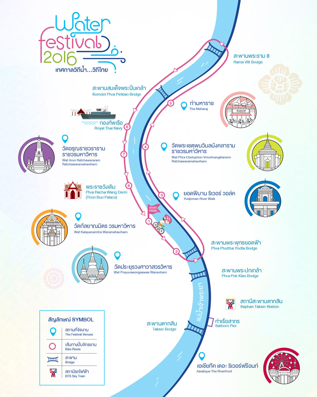 Water Festival 2016 สงกรานต์ 7 ท่าน้ำวิถีไทย