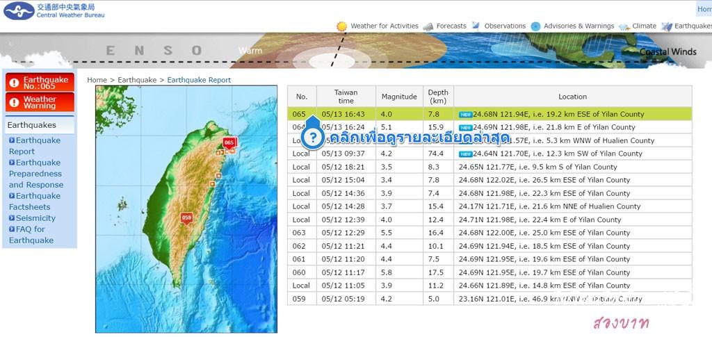 สรุปรายงานข้อมูลแผ่นดินไหวในไต้หวัน