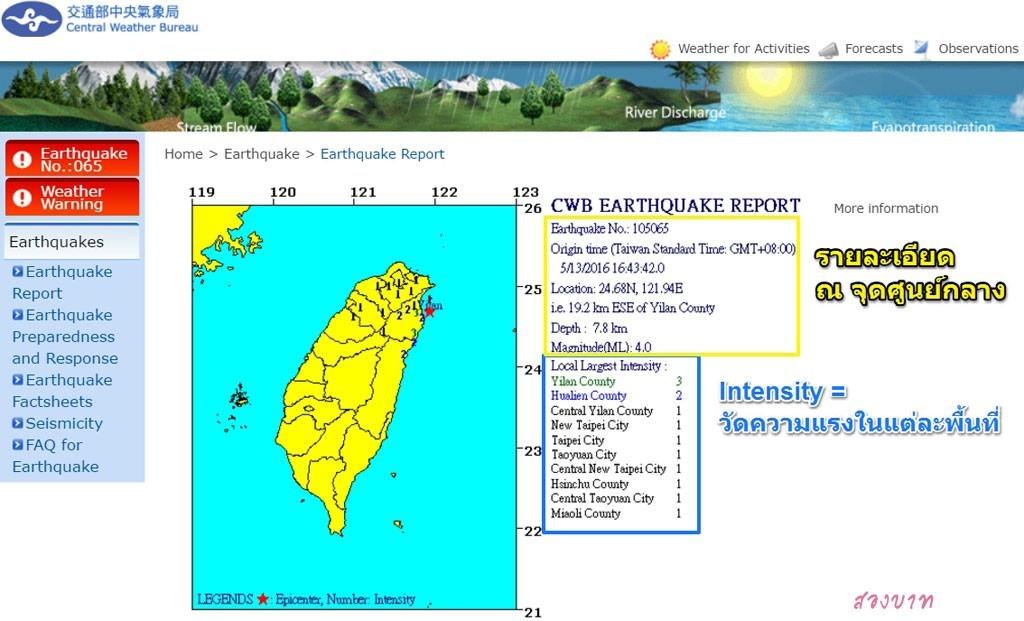 รายงานข้อมูลแผ่นดินไหวในไต้หวันแบบรายละเอียด พร้อมมาตรวัดแผ่นดินไหวในแต่ละพื้นที่ (Intensity)