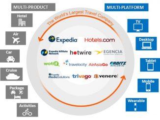 รู้จัก Expedia Partner Central ผู้ช่วยด้านการตลาดออนไลน์ของโรงแรม