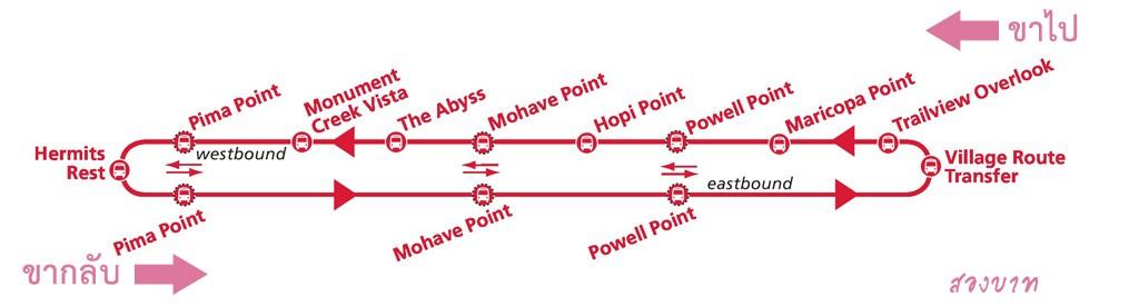 เส้นทางเดินรถบัสสาย Hermit Road (Red Route)