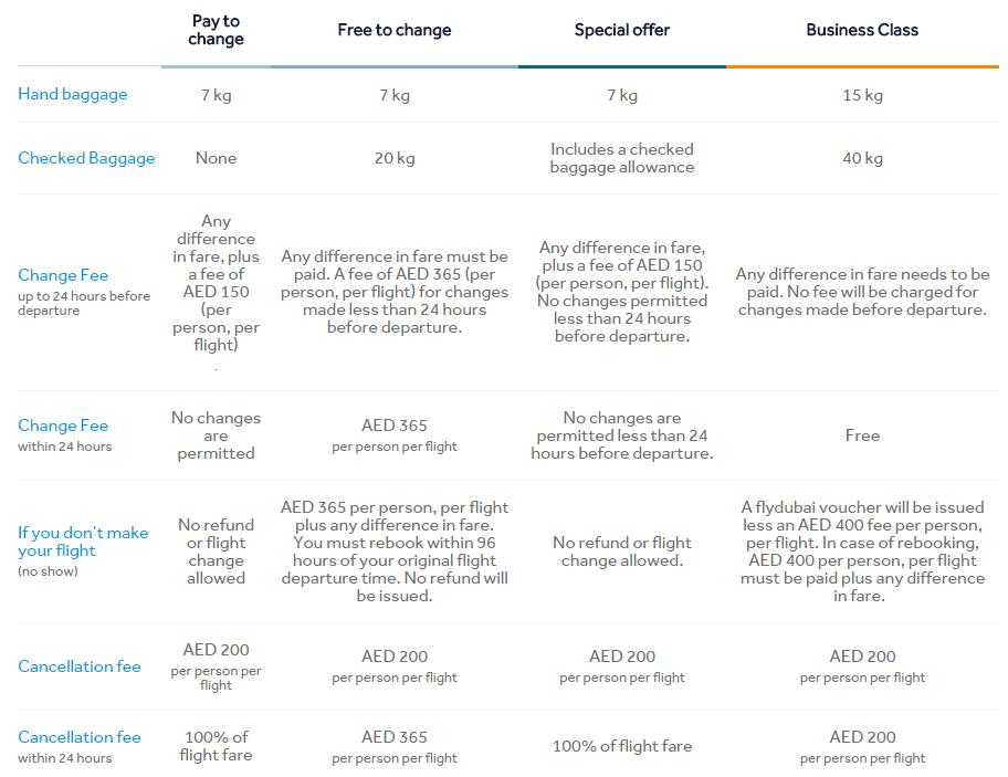 ตารางเปรียบเทียบค่าตั๋วระดับต่างๆ ของ Flydubai