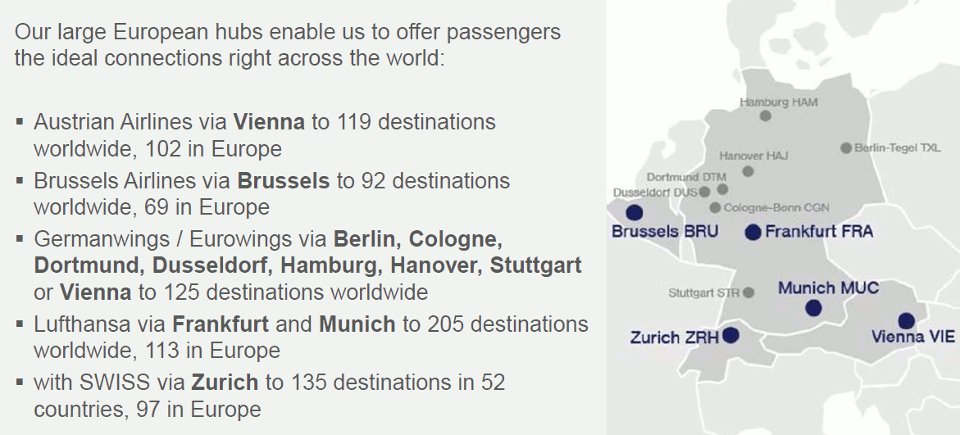 Lufthansa Group Hub
