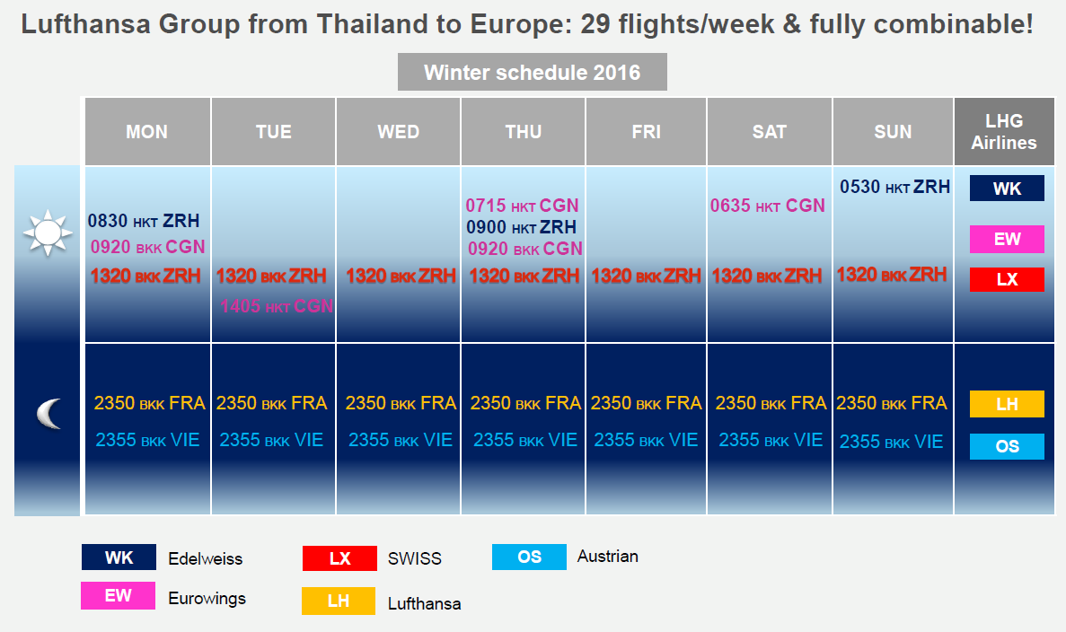 Lufthansa Group Thailand Flights