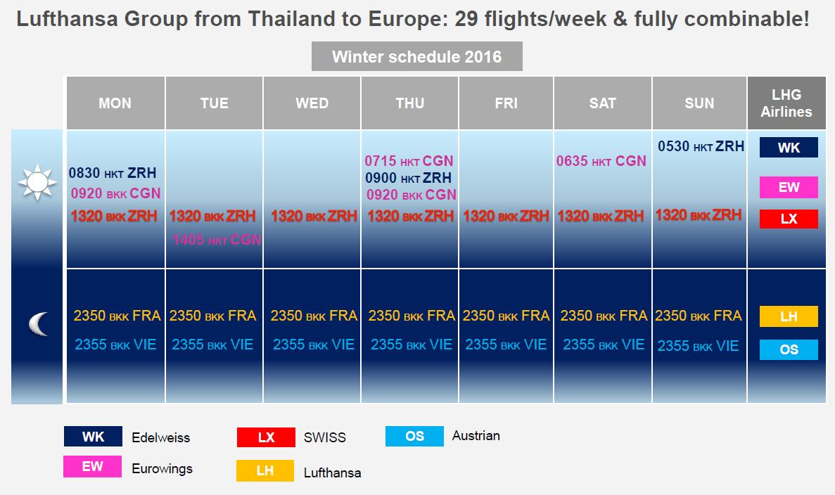 Lufthansa Group Thailand Flights