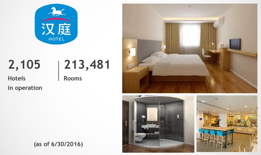 Hanting Hotel แบรนด์โรงแรมชั้นประหยัดในเครือ Huazhu