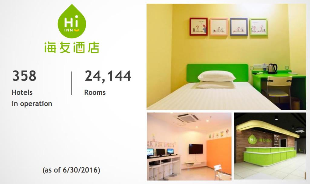 Hi Inn แบรนด์โรงแรมชั้นประหยัดในเครือ Huazhu
