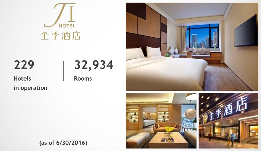 JI Hotel แบรนด์โรงแรมระดับกลางในเครือ Huazhu