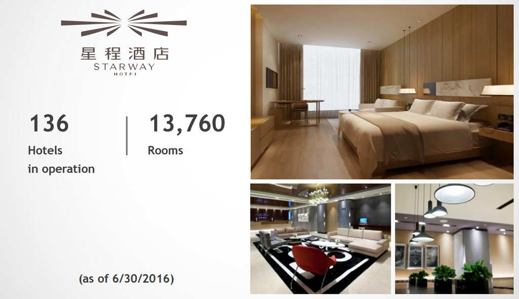 Starway Hotel แบรนด์โรงแรมระดับกลางในเครือ Huazhu