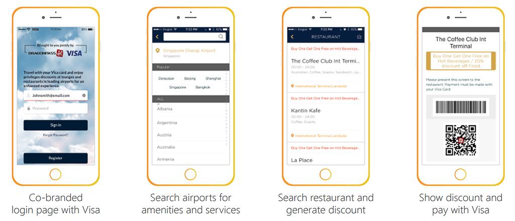 ตัวอย่างแอพ Visa Airport Companion
