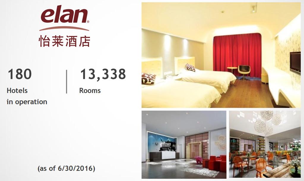 elan Hotel แบรนด์โรงแรมชั้นประหยัดในเครือ Huazhu