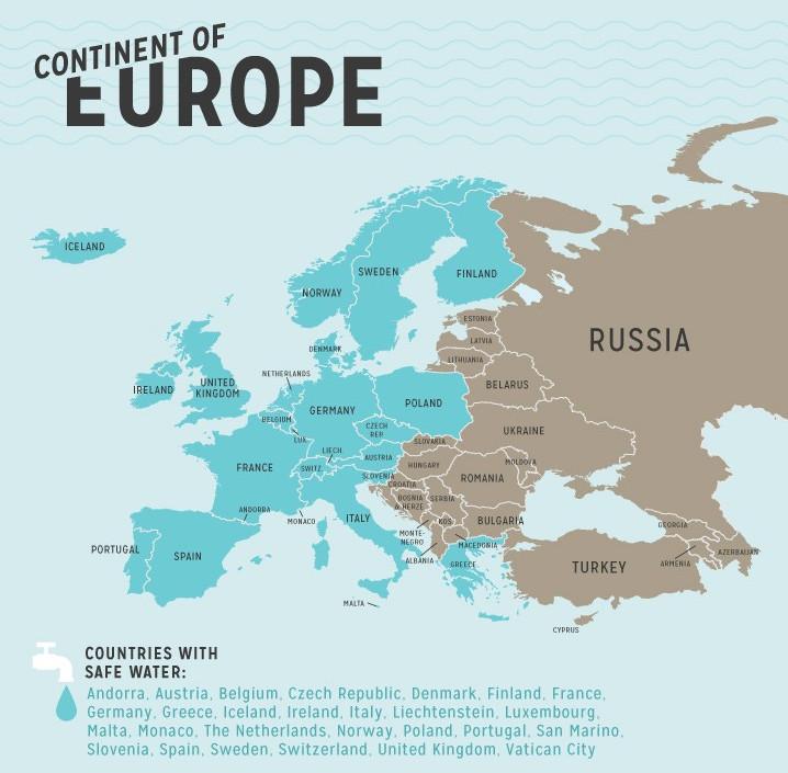 รายชื่อประเทศน้ำประปาดื่มได้ ในยุโรป (Europe safety tap water)