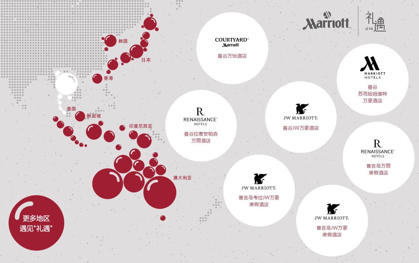 โรงแรมในไทยที่เข้าร่วมโครงการ Marriott Liyu