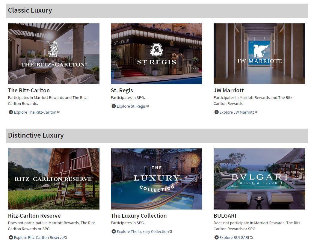 ตัวอย่างการจัดระดับแบรนด์ในเครือ Marriott/Starwood