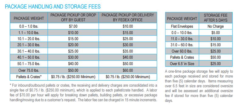 fedex-handling-fee
