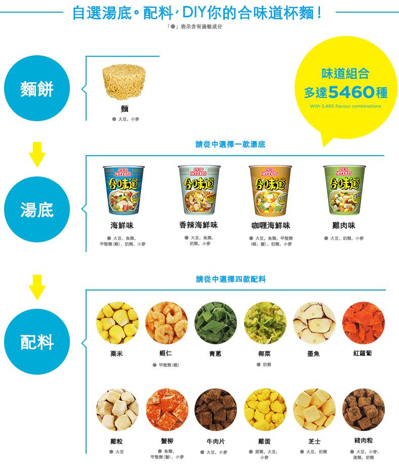 nissin-noodle-cup